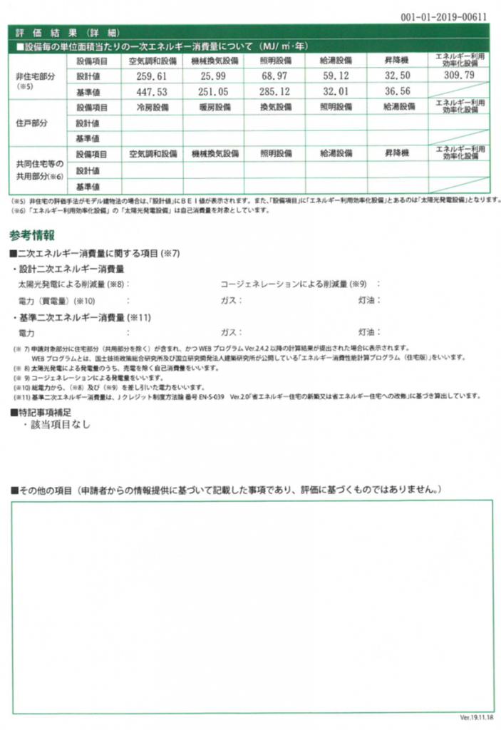 須賀川市土木事務所Nearly ZEB3